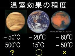 宇宙空間の温度はなぜ低いの?太陽光に ...