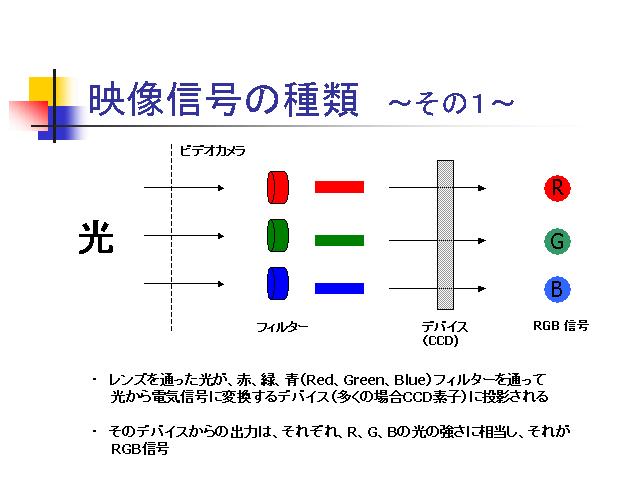 ストリーミングシステム(1) プロ...